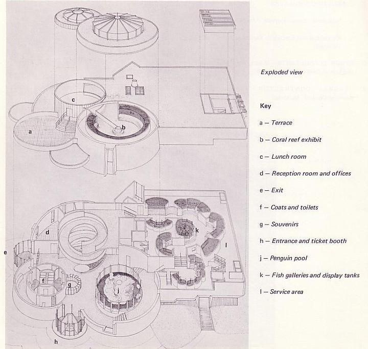 Aquarium Plans